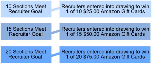 New Recruiter Incentives